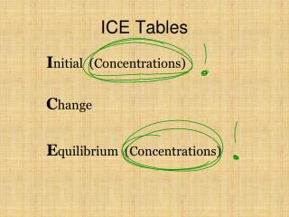 ICE Tables