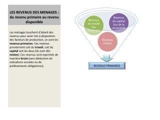 LES REVENUS DES MENAGES :  du revenu primaire au revenu disponible