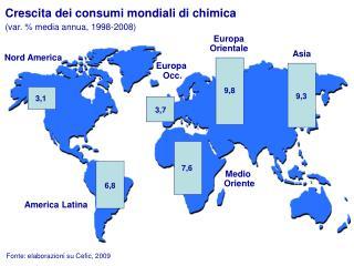 Fonte: elaborazioni su Cefic, 2009