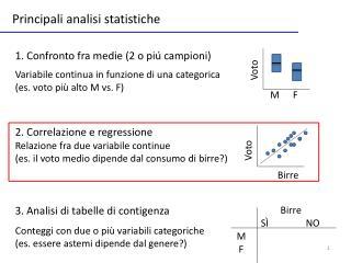 Principali analisi statistiche