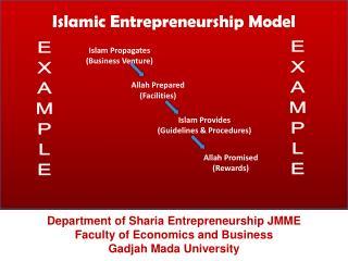 Islamic Entrepreneurship Model