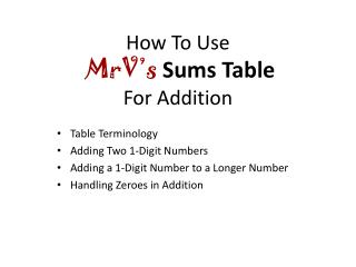 How To Use MrV's Sums Table For Addition