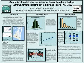 Analysis of clutch size variation for loggerhead sea turtles  Caretta caretta nesting on Bald Head Island, NC USA