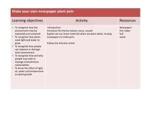 Make paper pots for seedlings
