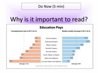 Why is it important to read?