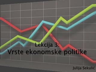 Lekcija 3:  Vrste ekonomske politike