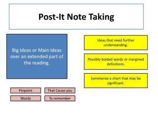 Post-It Note Taking