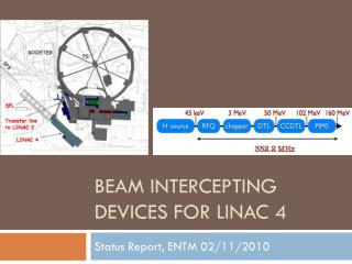 beam intercepting devices for LINAC 4