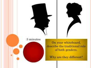On your whiteboard, describe the traditional role of both genders. Why are they different?