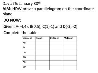 Day #76: January 30 th AIM:  HDW prove a parallelogram on the coordinate plane
