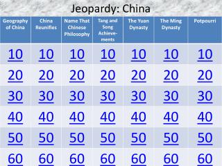 Jeopardy: China