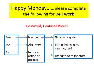 Happy Monday�� please complete the following  for Bell Work