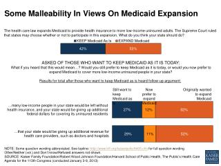 Some Malleability In Views On Medicaid Expansion