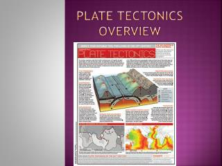 Plate Tectonics Overview