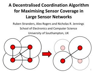 A Decentralised Coordination Algorithm for Maximising Sensor Coverage in Large Sensor Networks