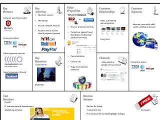 Virtual marketplace