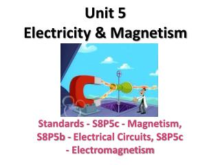 Unit 5 Electricity & Magnetism