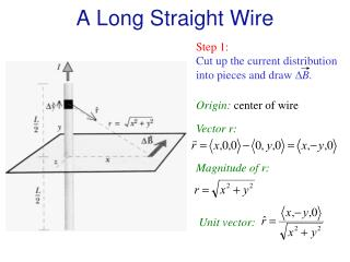 A Long Straight Wire