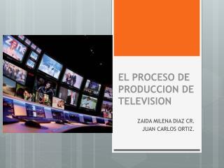 EL PROCESO DE PRODUCCION DE TELEVISION