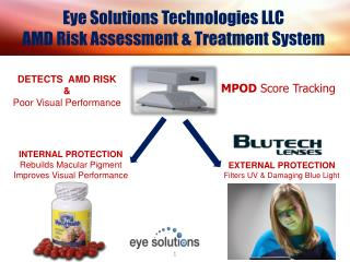 Eye Solutions Technologies LLC AMD Risk Assessment  &  Treatment System