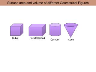 Surface area and volume of different Geometrical Figures