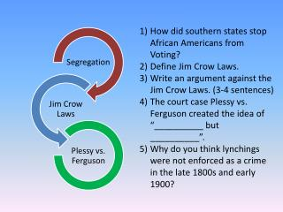 How did southern states stop African Americans from Voting? Define Jim Crow Laws.