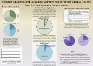 Bilingual Education and Language Maintenance in French Basque Country