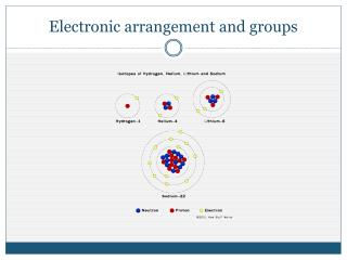 Electronic arrangement and groups