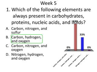 Carbon, nitrogen, and sulfur Carbon, hydrogen, and oxygen Carbon, nitrogen, and oxygen
