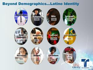 Beyond Demographics…Latino Identity