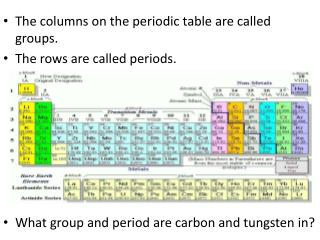 The columns on the periodic table are called groups. The rows are called periods.