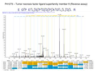 P41273 � Tumor necrosis factor  ligand superfamily member  9 (Reverse  assay )