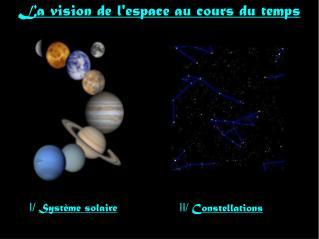 La vision de l'espace au cours du temps