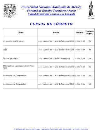U niversidad  N acional  A utónoma de México Facultad de Estudios Superiores Aragón