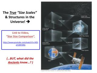 "The  True ""Size Scales""  & Structures in the  Universe!  "