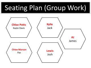 Seating Plan (Group Work)