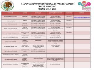 """H. AYUNTAMIENTO CONSTITUCIONAL DE PARAISO, TABASCO """"DECUR MUNICIPAL"""" TRIENIO  2013 - 2015"""