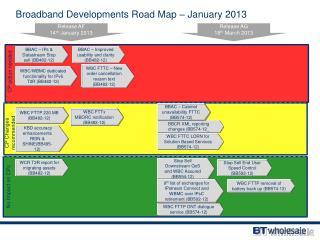 Broadband Developments Road Map – January 2013