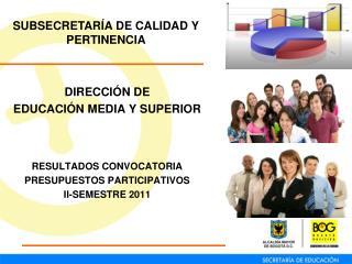 DIRECCIÓN DE  EDUCACIÓN MEDIA Y SUPERIOR RESULTADOS CONVOCATORIA  PRESUPUESTOS PARTICIPATIVOS