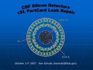 CDF Silicon Detectors ISL PortCard Leak Repair