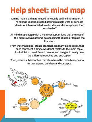 Help sheet:  mind map