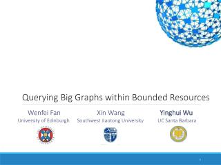 Querying Big Graphs within Bounded Resources