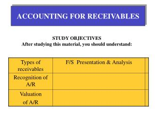 ACCOUNTING FOR RECEIVABLES STUDY OBJECTIVES