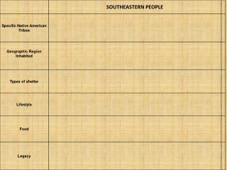 The Southeastern People