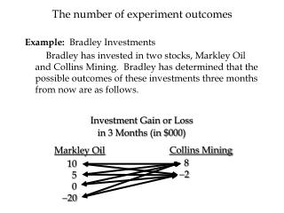 Bradley has invested in two stocks, Markley Oil