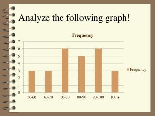 Analyze the following graph!
