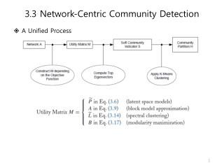 3.3 Network-Centric Community Detection