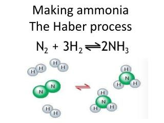 Making ammonia The Haber process