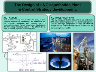 The Design of LNG liquefaction Plant  & Control Strategy  development.