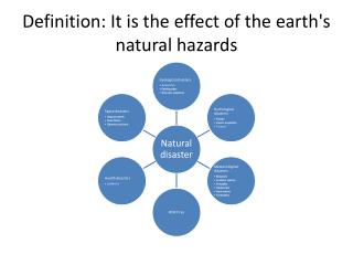 Definition: It is  the effect of the earth's natural hazards